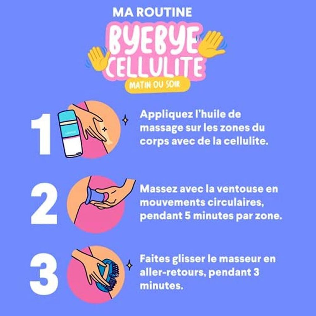 lutter cellulite